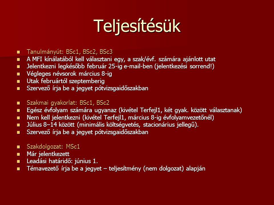 Bukovina Ajánlott: Tur1-2-3 Ajánlott: Tur1-2-3 48 fő 48 fő 5 nap (április) 5 nap (április) Máthé András (matheandras@yahoo.com) Máthé András (matheandras@yahoo.com)matheandras@yahoo.com Építészet, Kultúra és civilizáció Építészet, Kultúra és civilizáció Észak-Erdély, Bukovina, Székelyföld, Szászföld Észak-Erdély, Bukovina, Székelyföld, Szászföld Kb.