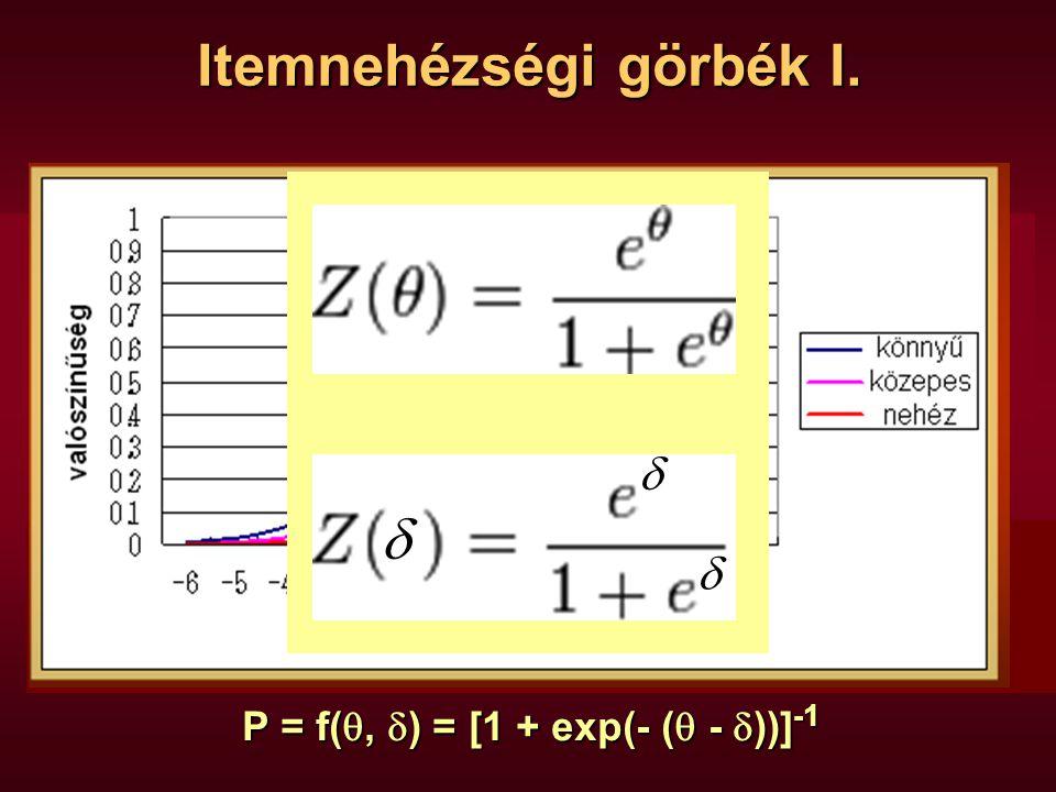Az itemjellegfüggvény is logisztikus, monoton növekvő, de csak 0 és 1 közötti értékeket vehet fel (mivel a függő változó valószínűség), értelmezési tartománya viszont az egész számegyenes.