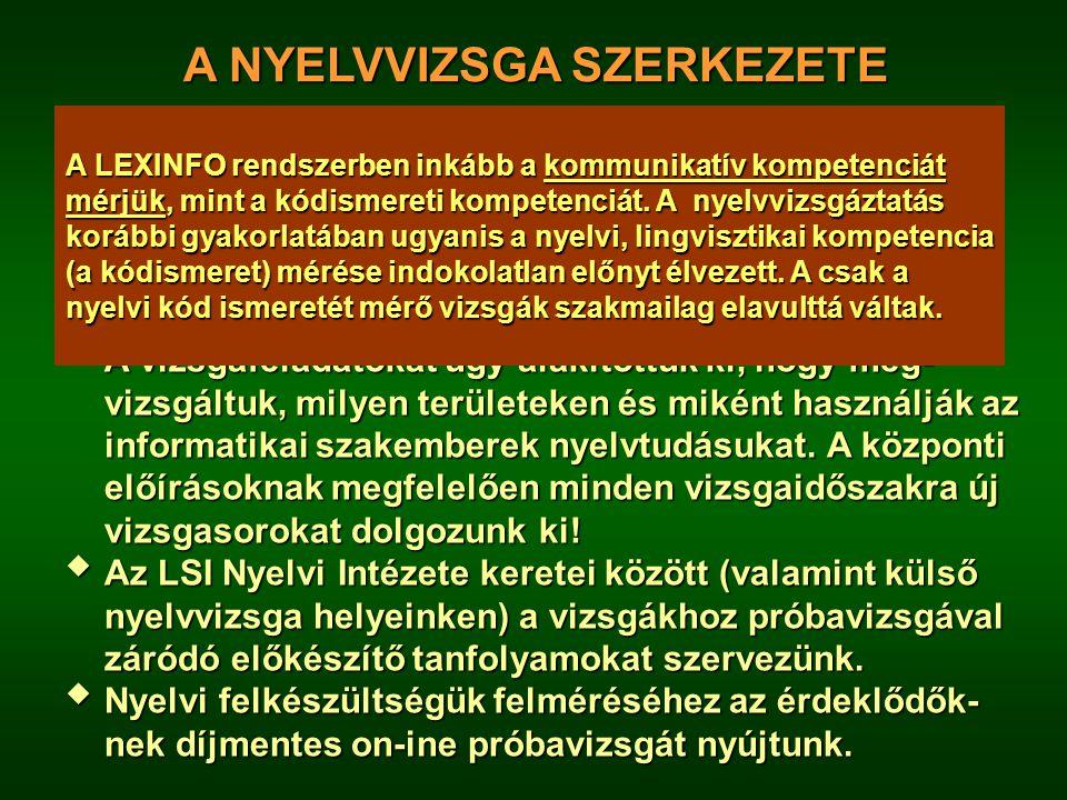  Szervezeti egységeink:  Nyelvvizsga-központ.