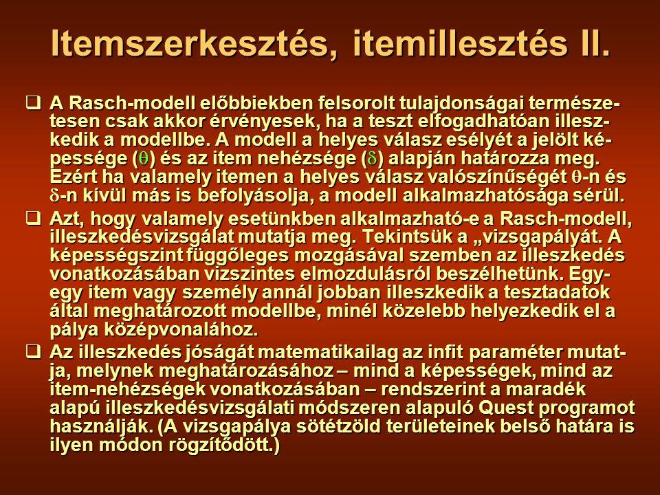 Itemszerkesztés, itemillesztés II.