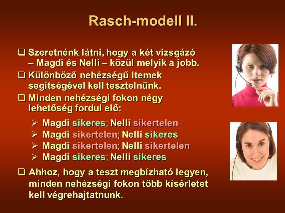 Rasch-modell II.  Szeretnénk látni, hogy a két vizsgázó – Magdi és Nelli – közül melyik a jobb.
