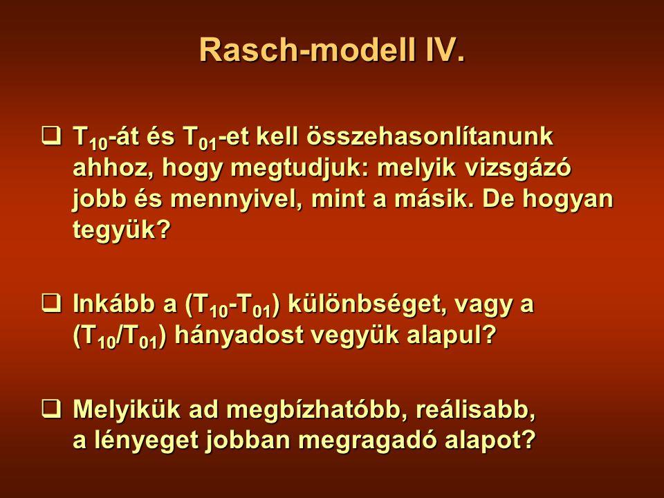Rasch-modell IV.