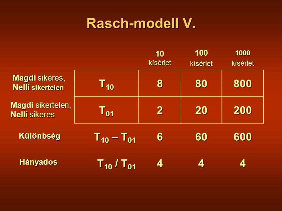 Rasch-modell V.