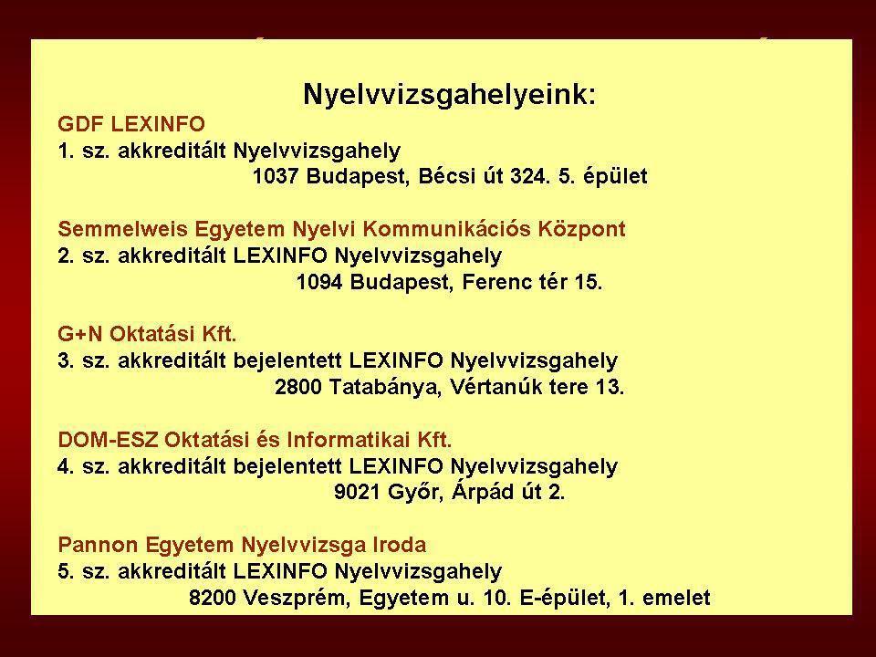 Akkreditációs határozat ügyszáma: AK-XVIII/2/2004.