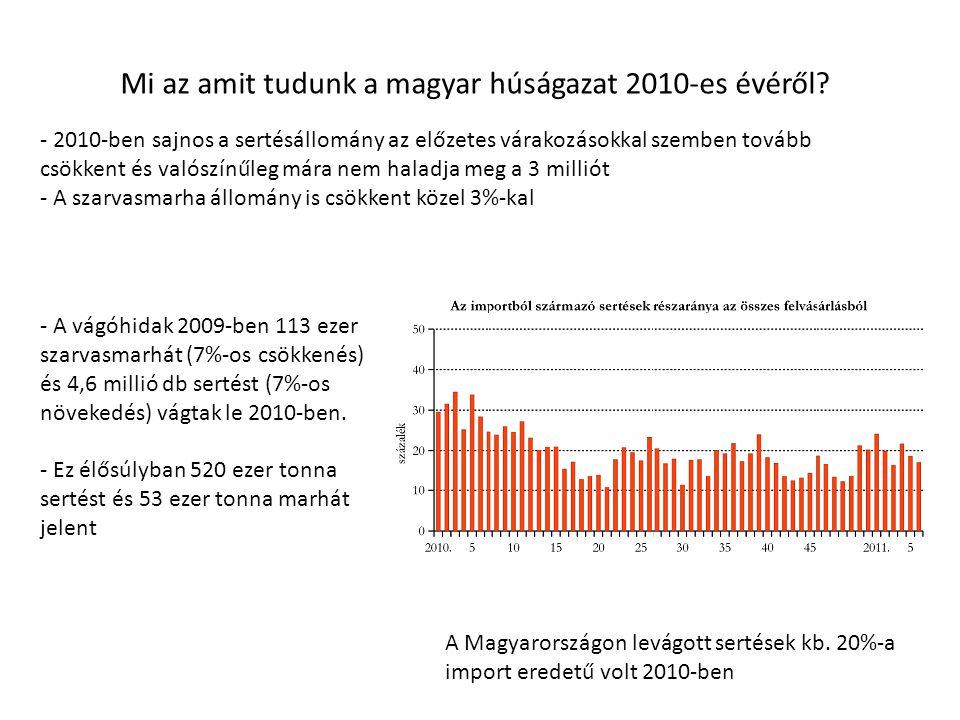 Mi az amit tudunk a magyar húságazat 2010-es évéről.