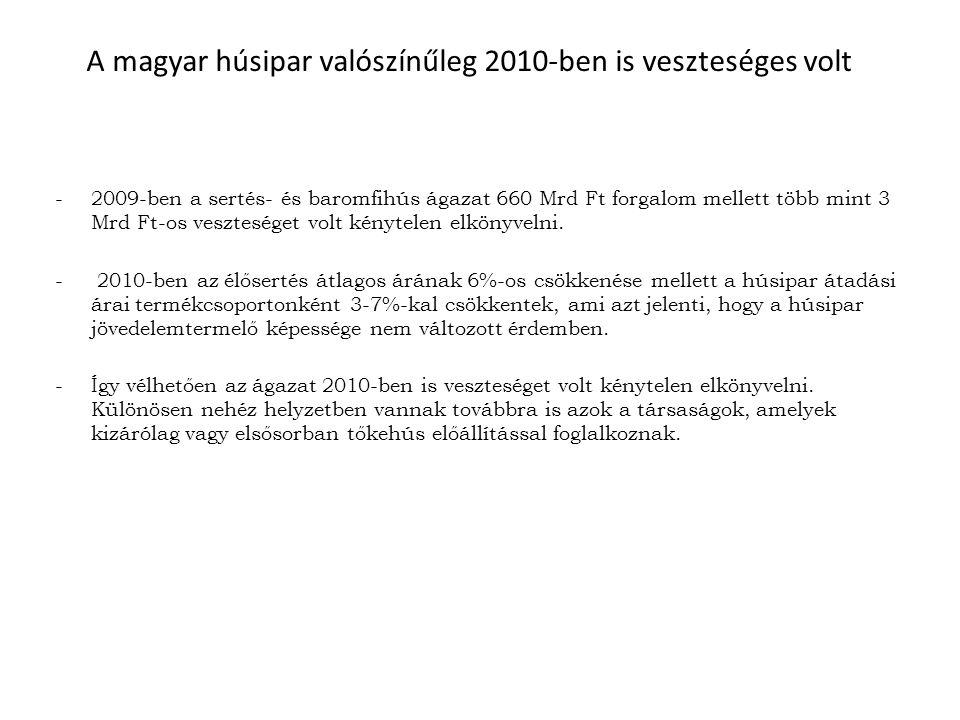 A magyar húsipar valószínűleg 2010-ben is veszteséges volt -2009-ben a sertés- és baromfihús ágazat 660 Mrd Ft forgalom mellett több mint 3 Mrd Ft-os veszteséget volt kénytelen elkönyvelni.