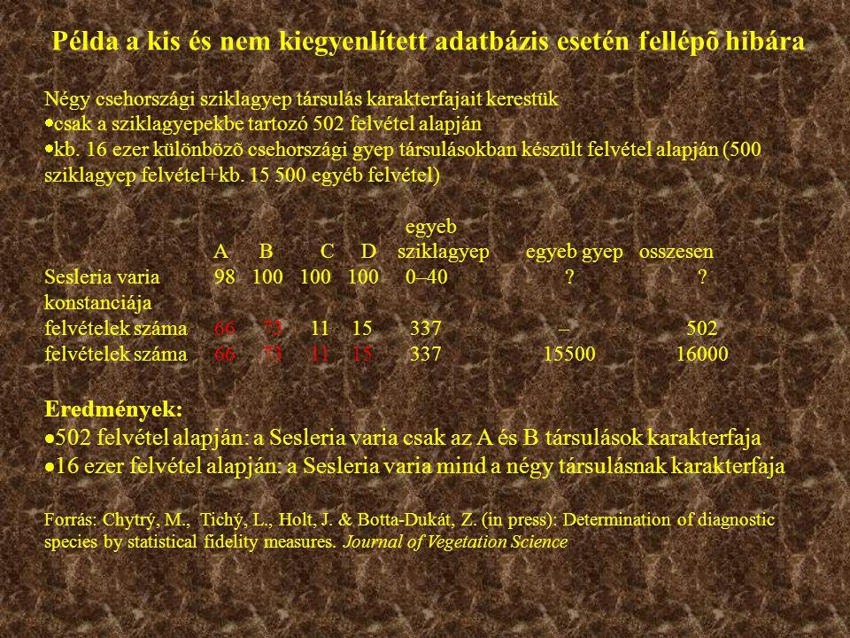 Példa a kis és nem kiegyenlített adatbázis esetén fellépõ hibára Négy csehországi sziklagyep társulás karakterfajait kerestük  csak a sziklagyepekbe tartozó 502 felvétel alapján  kb.