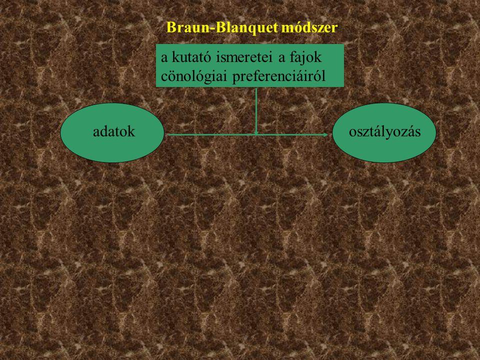 Braun-Blanquet módszer adatokosztályozás a kutató ismeretei a fajok cönológiai preferenciáiról