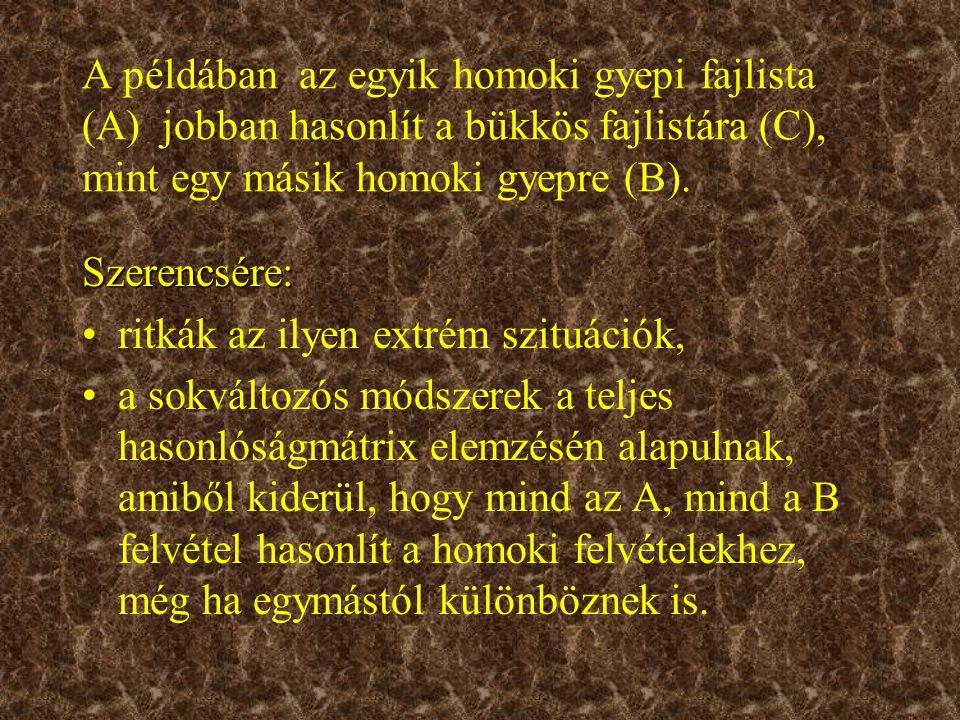  Scabiosa ochroleuca – Brachypodium pinnatum csoport [elõfordul a Brachypodium pinnatum csoport VAGY (a Brachypodium pinnatum borítása >5% ÉS NEM fordul elõ a Viola canina csoport)] ÉS elõfordul a Cirsium acaule csoport ÉS NEM fordul elõ az Inula ensifolia csoport ÉS NEM fordul elõ a Stipa capillata csoport ÉS NEM fordul elõ a Cynosurus cristatus csoport ÉS NEM fordul elõ a Sesleria albicans csoport ÉS a Sesleria albicans borítása < 5% ÉS a Peucedanum cervaria borítása <25% Példák a társulás-definíciókra II.