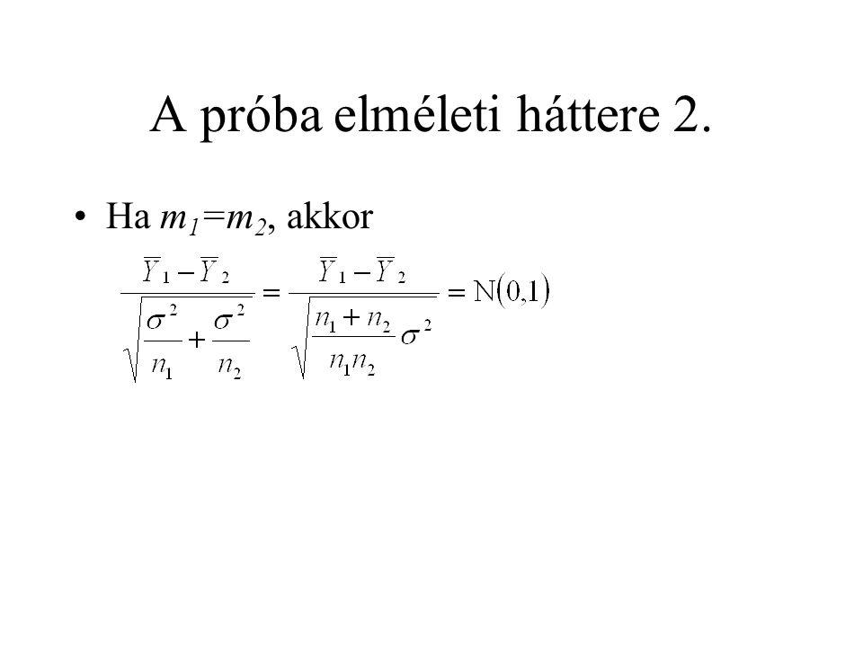 A próba elméleti háttere 2. Ha m 1 =m 2, akkor