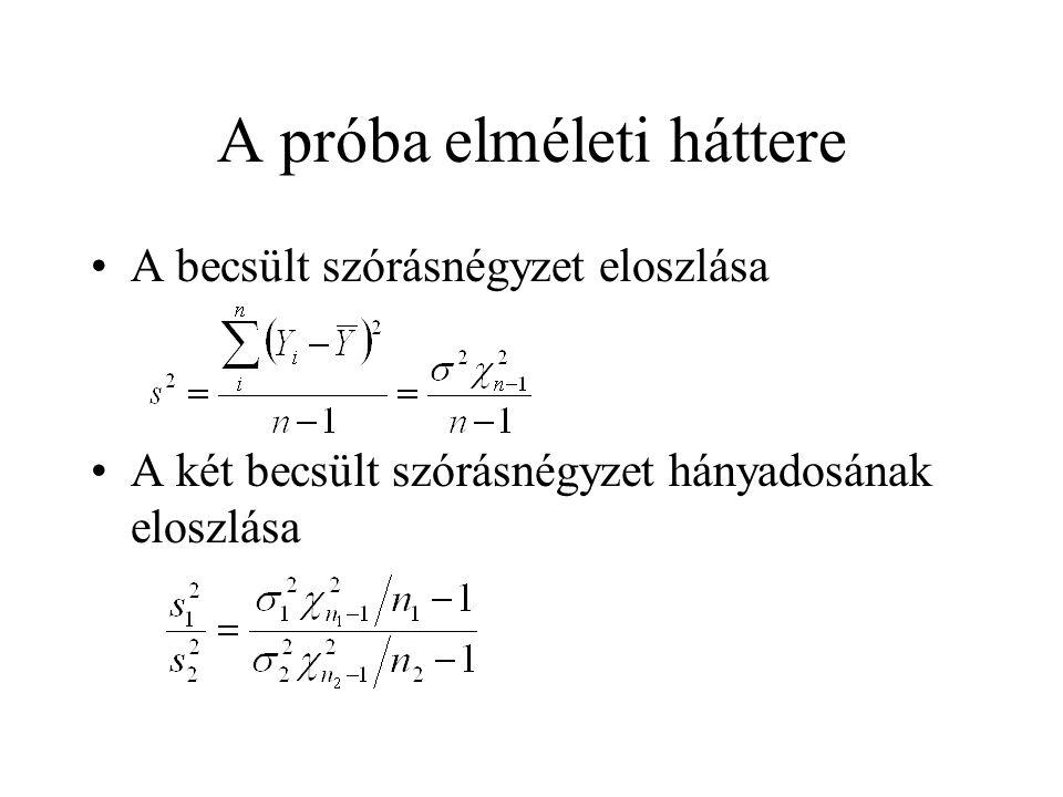 A próba elméleti háttere A becsült szórásnégyzet eloszlása A két becsült szórásnégyzet hányadosának eloszlása