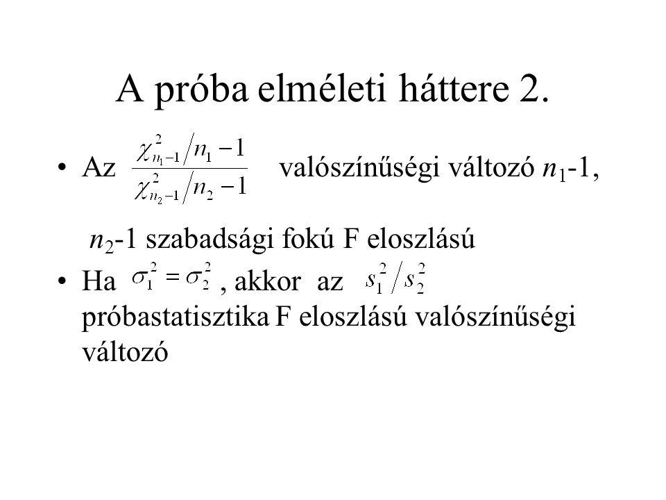 A próba elméleti háttere 2. Az valószínűségi változó n 1 -1, n 2 -1 szabadsági fokú F eloszlású Ha, akkor az próbastatisztika F eloszlású valószínűség