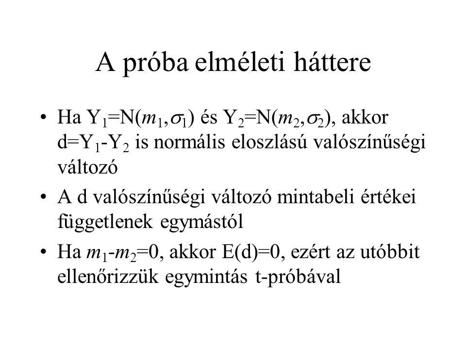 A próba elméleti háttere Ha Y 1 =N(m 1,  1 ) és Y 2 =N(m 2,  2 ), akkor d=Y 1 -Y 2 is normális eloszlású valószínűségi változó A d valószínűségi vál