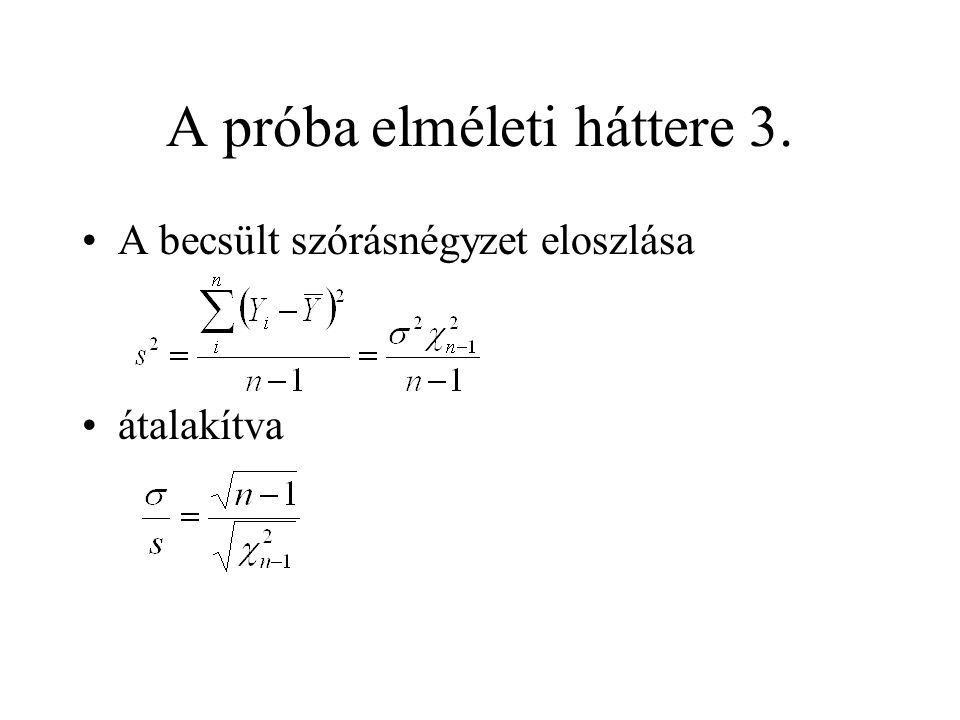 A próba elméleti háttere 3. A becsült szórásnégyzet eloszlása átalakítva