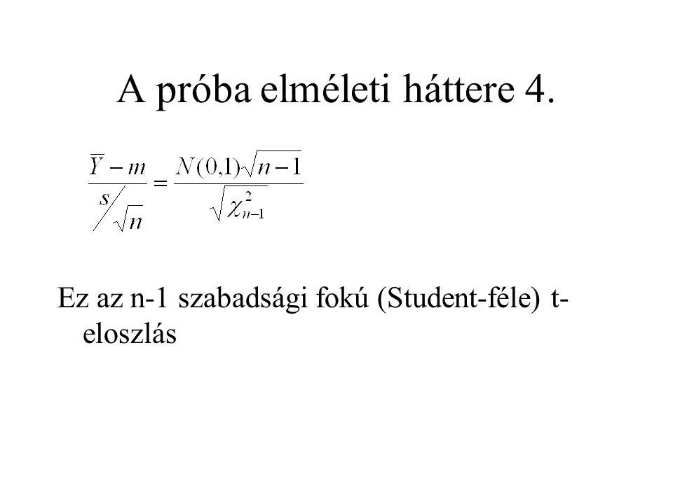 A próba elméleti háttere 4. Ez az n-1 szabadsági fokú (Student-féle) t- eloszlás