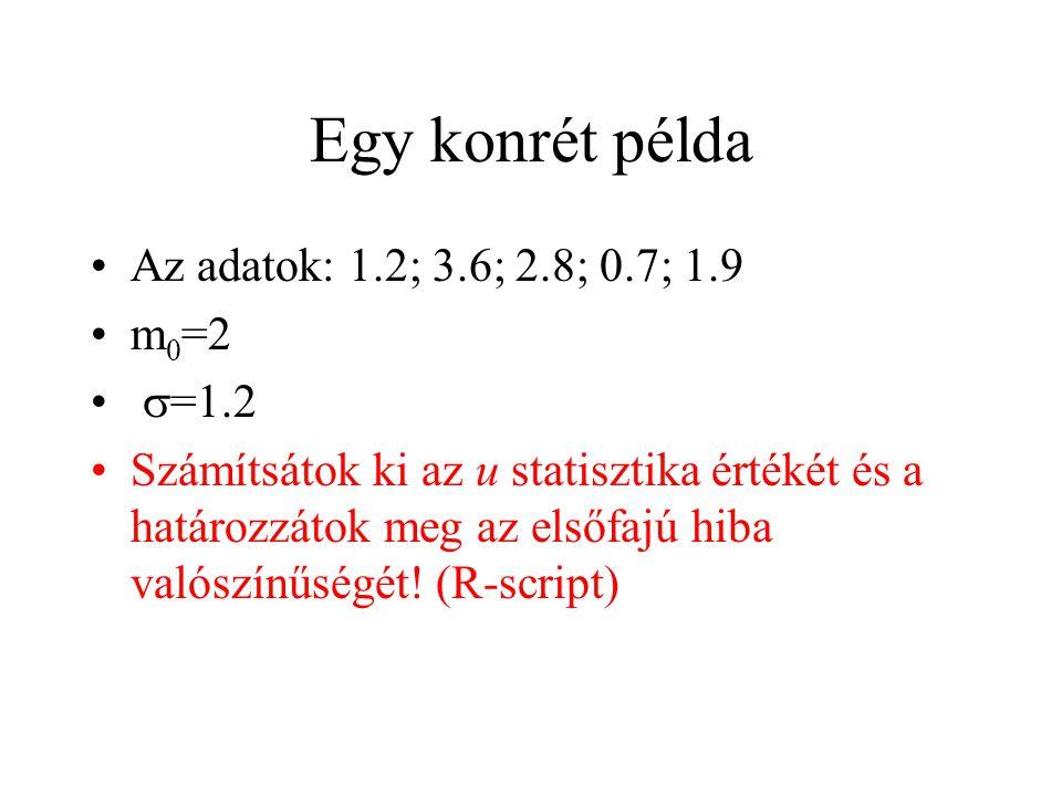 Egy konrét példa Az adatok: 1.2; 3.6; 2.8; 0.7; 1.9 m 0 =2  =1.2 Számítsátok ki az u statisztika értékét és a határozzátok meg az elsőfajú hiba valószínűségét.