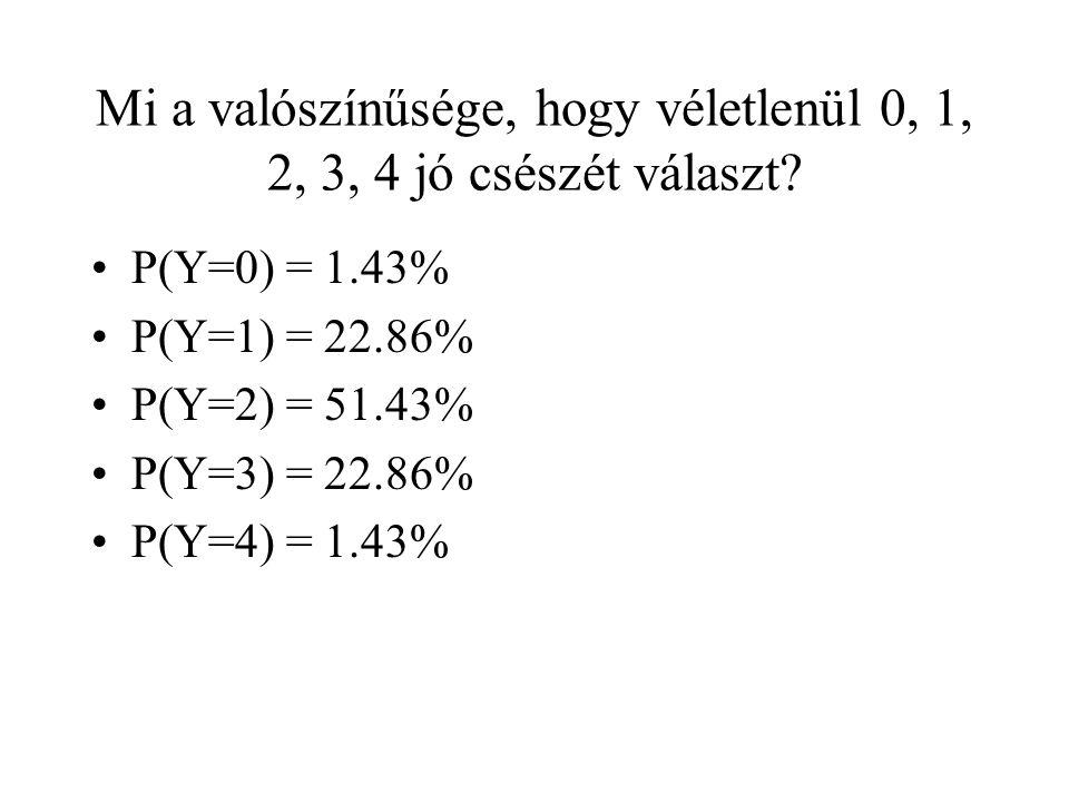 Mi a valószínűsége, hogy véletlenül 0, 1, 2, 3, 4 jó csészét választ.