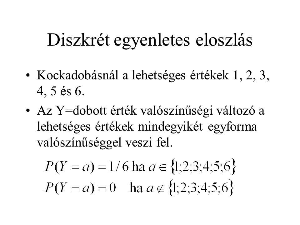 Diszkrét egyenletes eloszlás Kockadobásnál a lehetséges értékek 1, 2, 3, 4, 5 és 6. Az Y=dobott érték valószínűségi változó a lehetséges értékek minde
