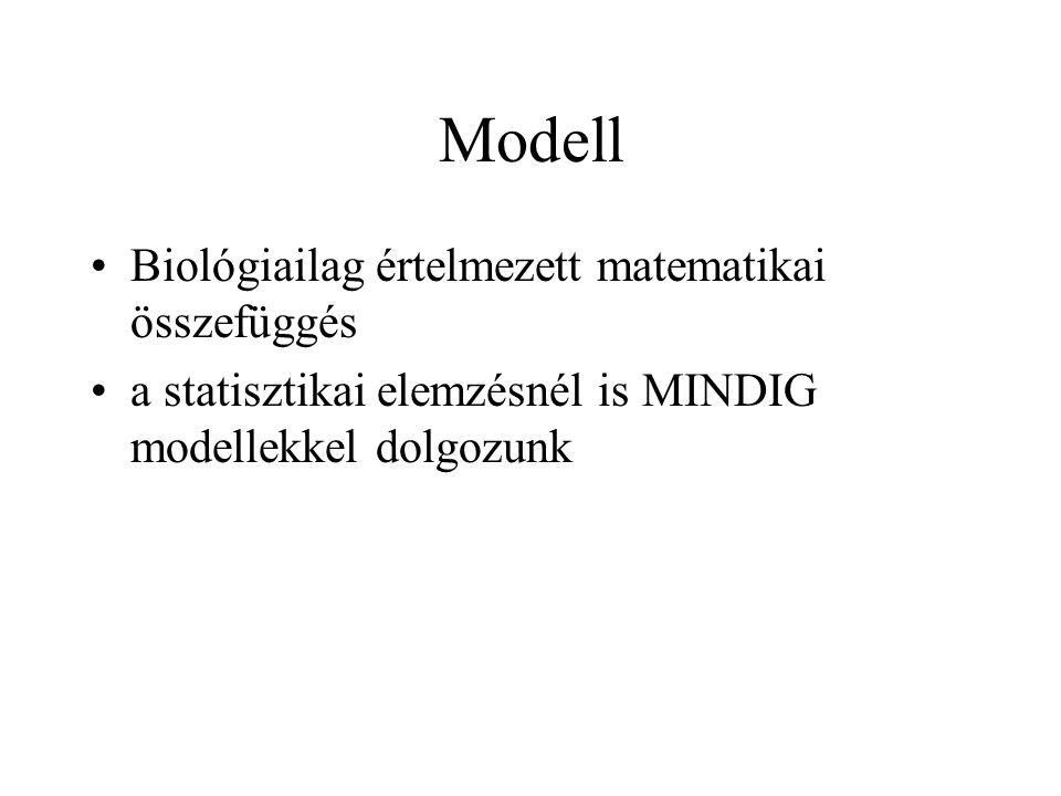 Modell Biológiailag értelmezett matematikai összefüggés a statisztikai elemzésnél is MINDIG modellekkel dolgozunk