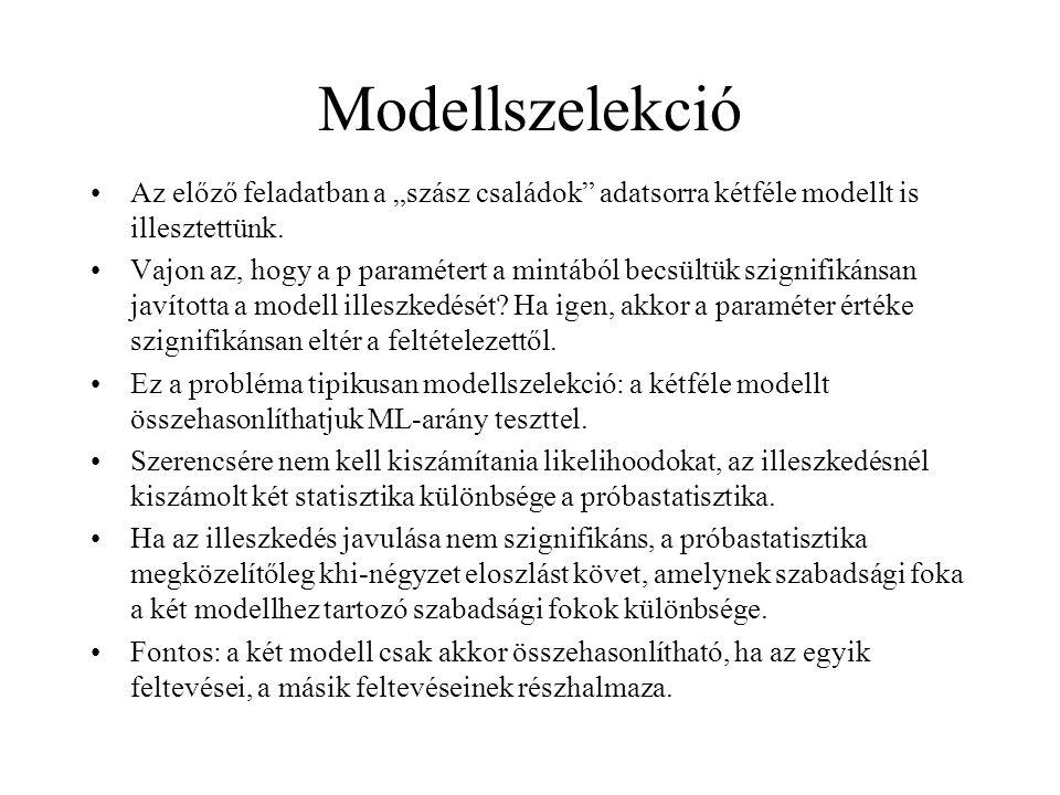 """Modellszelekció Az előző feladatban a """"szász családok"""" adatsorra kétféle modellt is illesztettünk. Vajon az, hogy a p paramétert a mintából becsültük"""