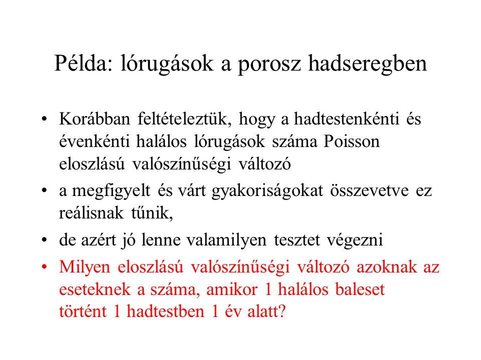Példa: lórugások a porosz hadseregben Korábban feltételeztük, hogy a hadtestenkénti és évenkénti halálos lórugások száma Poisson eloszlású valószínűsé