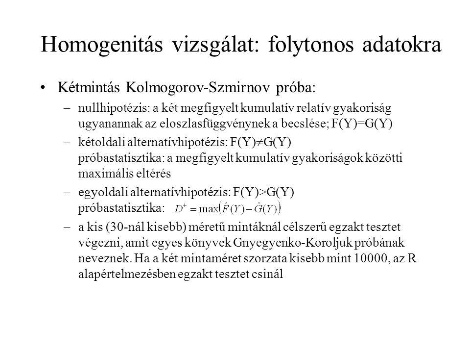 Homogenitás vizsgálat: folytonos adatokra Kétmintás Kolmogorov-Szmirnov próba: –nullhipotézis: a két megfigyelt kumulatív relatív gyakoriság ugyananna