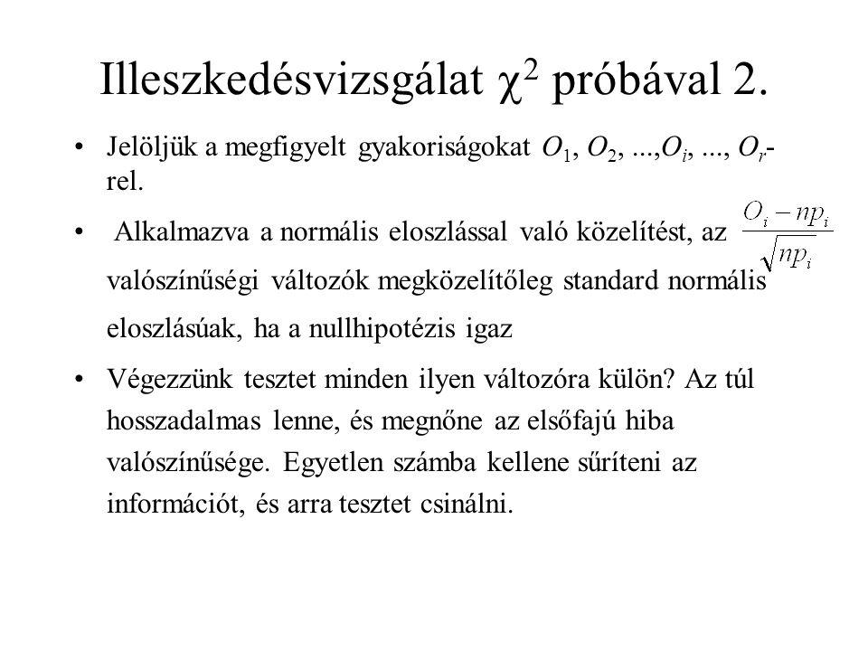 Illeszkedésvizsgálat  2 próbával 2. Jelöljük a megfigyelt gyakoriságokat O 1, O 2,...,O i,..., O r - rel. Alkalmazva a normális eloszlással való köze
