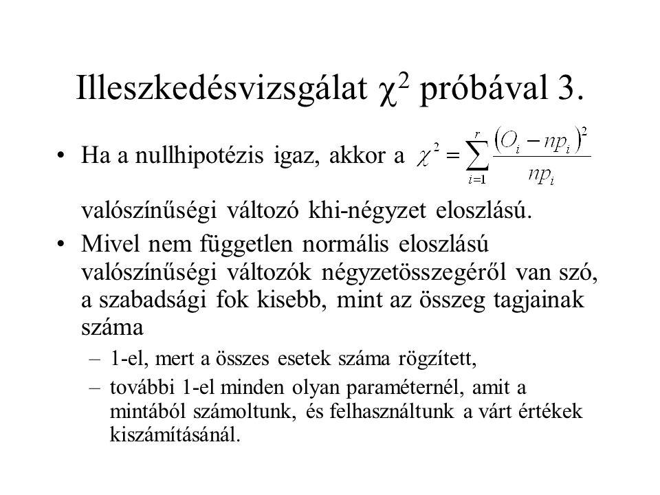 Illeszkedésvizsgálat  2 próbával 3. Ha a nullhipotézis igaz, akkor a valószínűségi változó khi-négyzet eloszlású. Mivel nem független normális eloszl