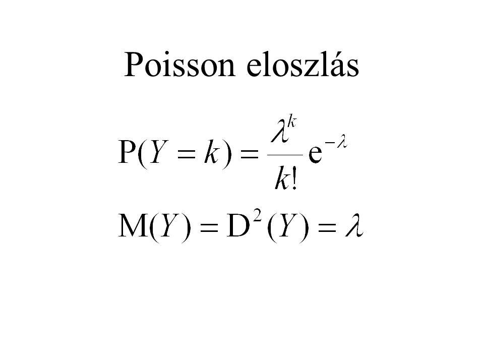 Poisson eloszlás : a binomiális eloszlás határértéke ha n tart végtelenhez, p tart nullához és np konstans, akkor a binomiális eloszlás átmegy =np paraméterű Poisson eloszlásba Tudnátok erre biológiai példát mondani?