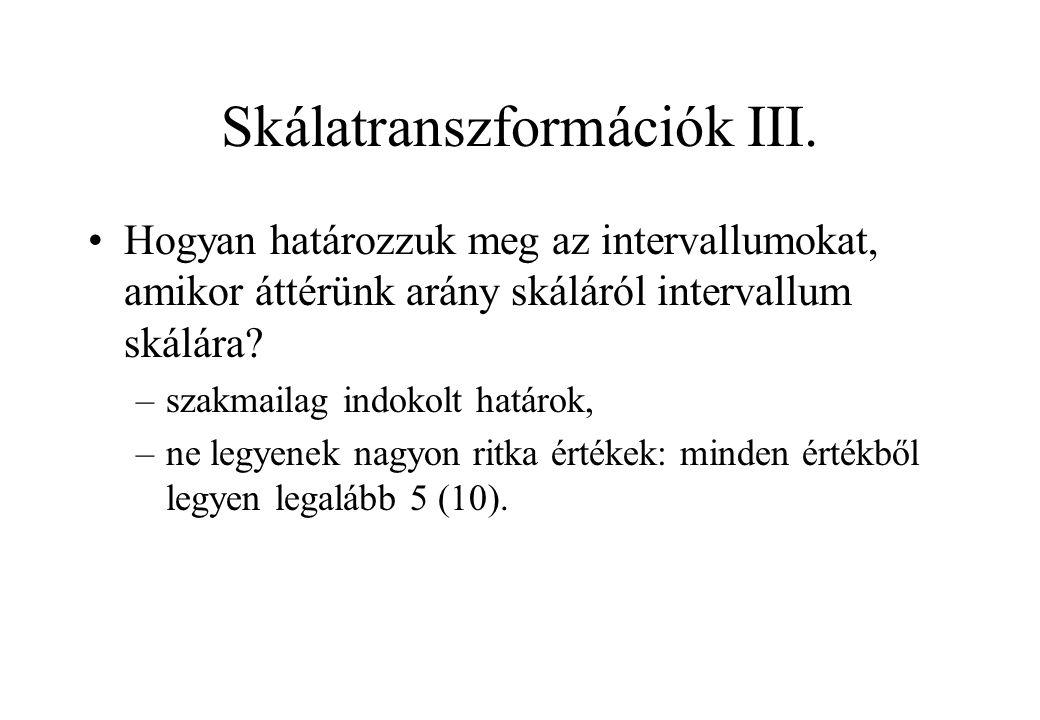 Skálatranszformációk III.