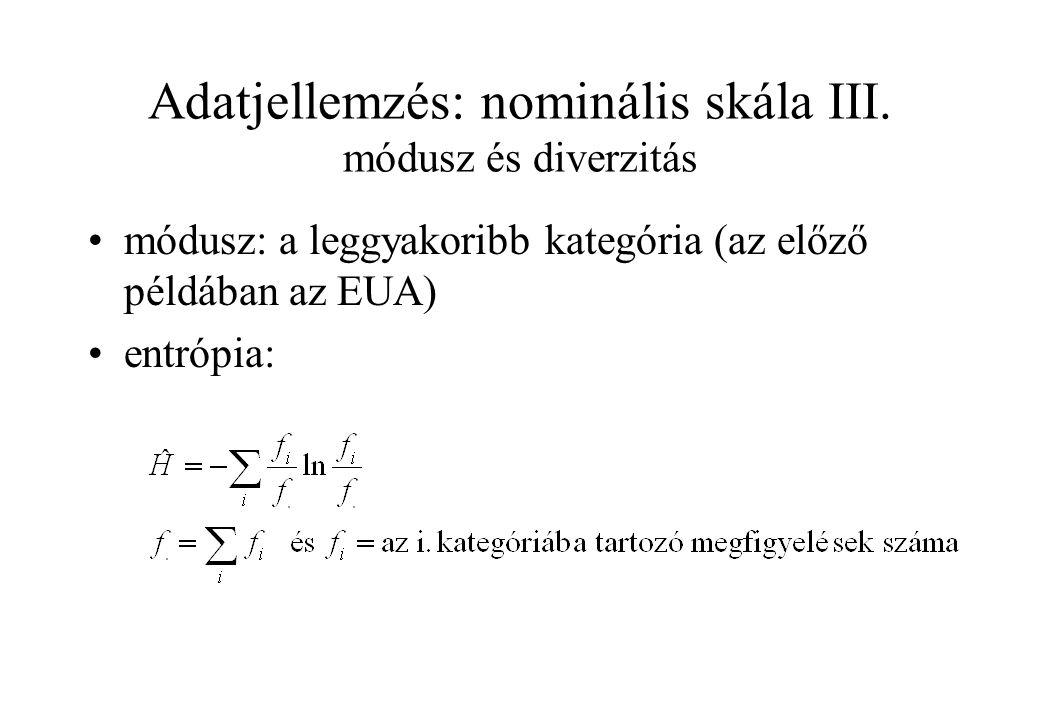 Adatjellemzés: nominális skála III.