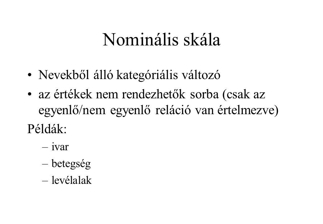 Adatjellemzés: nominális skála II. hisztogram Megjegyzés: Az oszlopok sorrendje felcserélhető
