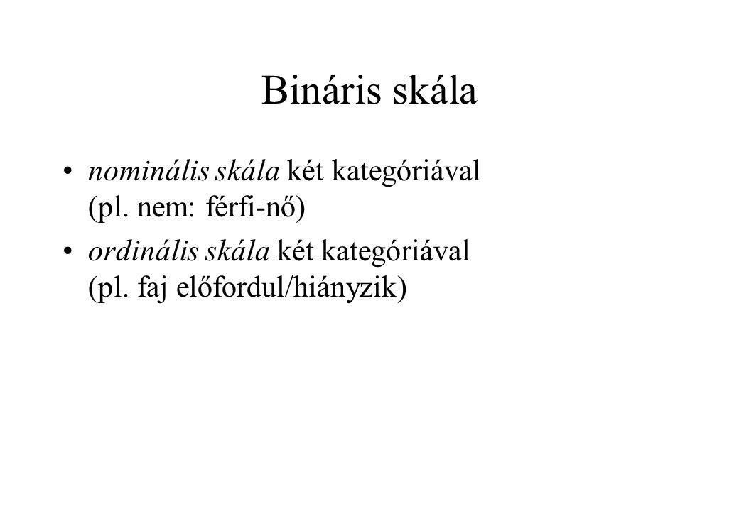 Bináris skála nominális skála két kategóriával (pl.