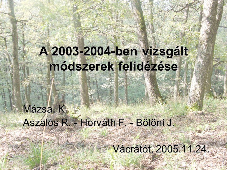 A 2003-2004-ben vizsgált módszerek felidézése Mázsa, K.
