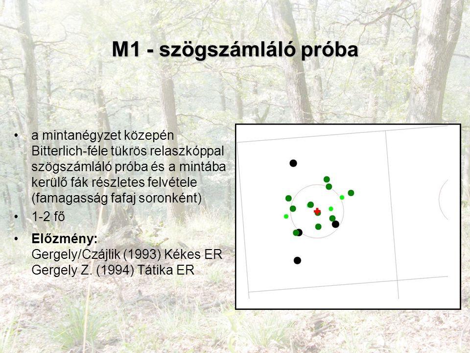 M1 - szögszámláló próba a mintanégyzet közepén Bitterlich-féle tükrös relaszkóppal szögszámláló próba és a mintába kerülő fák részletes felvétele (famagasság fafaj soronként) 1-2 fő Előzmény: Gergely/Czájlik (1993) Kékes ER Gergely Z.
