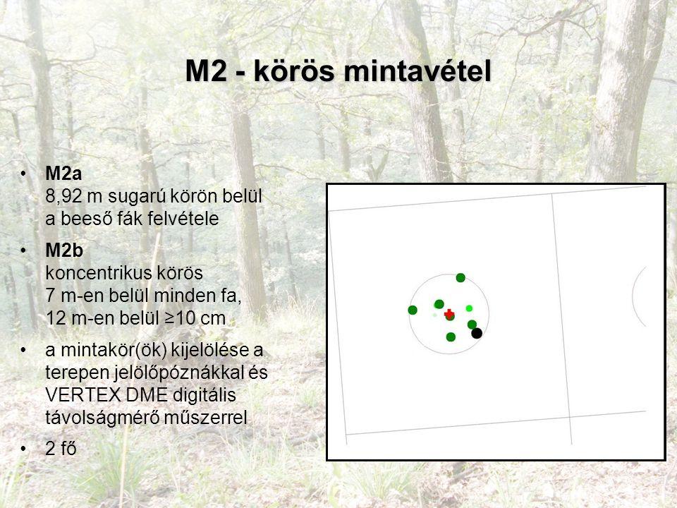 M2 - körös mintavétel M2a 8,92 m sugarú körön belül a beeső fák felvétele M2b koncentrikus körös 7 m-en belül minden fa, 12 m-en belül ≥10 cm a mintakör(ök) kijelölése a terepen jelölőpóznákkal és VERTEX DME digitális távolságmérő műszerrel 2 fő