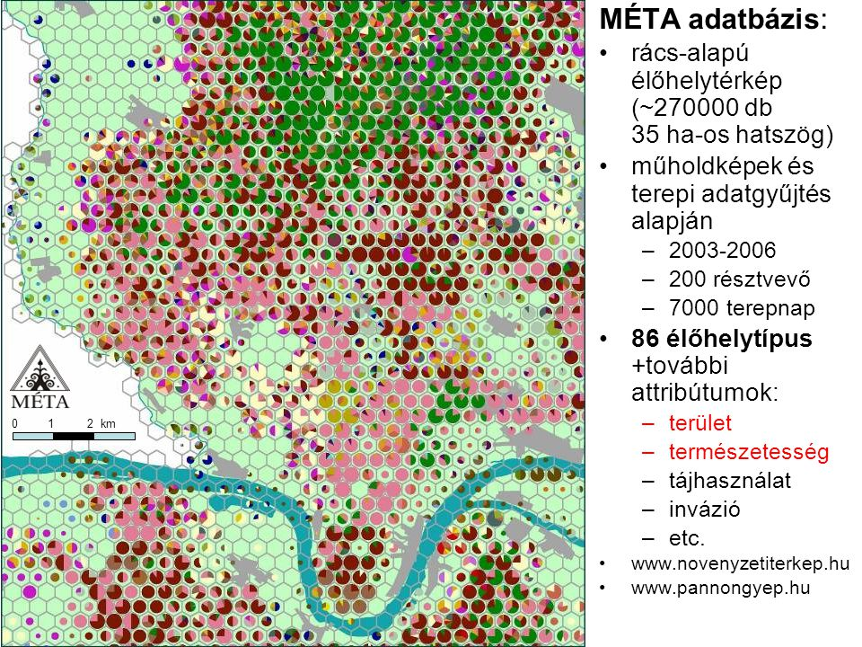 NCI = minőség × mennyiség habitat loss habitat degradation NCI = 9.8% Természeti Tőke Index (NCI) egy általános célú biodiverzitás indikátor nagyobb területek ökológiai állapotának átfogó jellemzésére