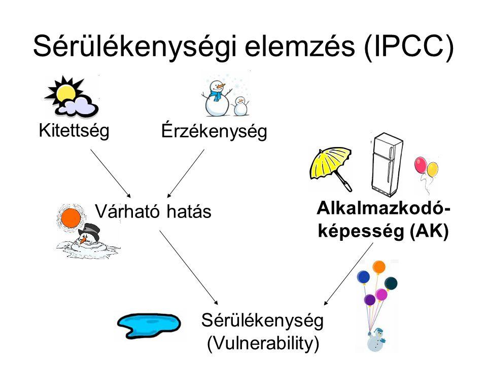 Kitettség Érzékenység Várható hatás Alkalmazkodó- képesség (AK) Sérülékenység (Vulnerability) Sérülékenységi elemzés (IPCC)
