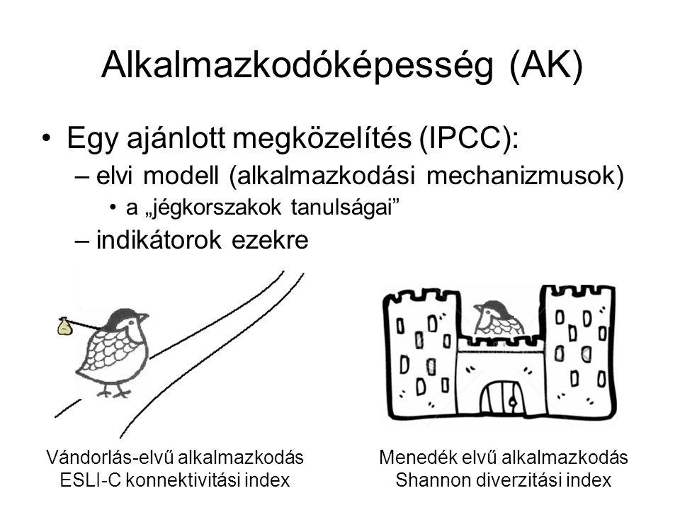 """Alkalmazkodóképesség (AK) Egy ajánlott megközelítés (IPCC): –elvi modell (alkalmazkodási mechanizmusok) a """"jégkorszakok tanulságai"""" –indikátorok ezekr"""