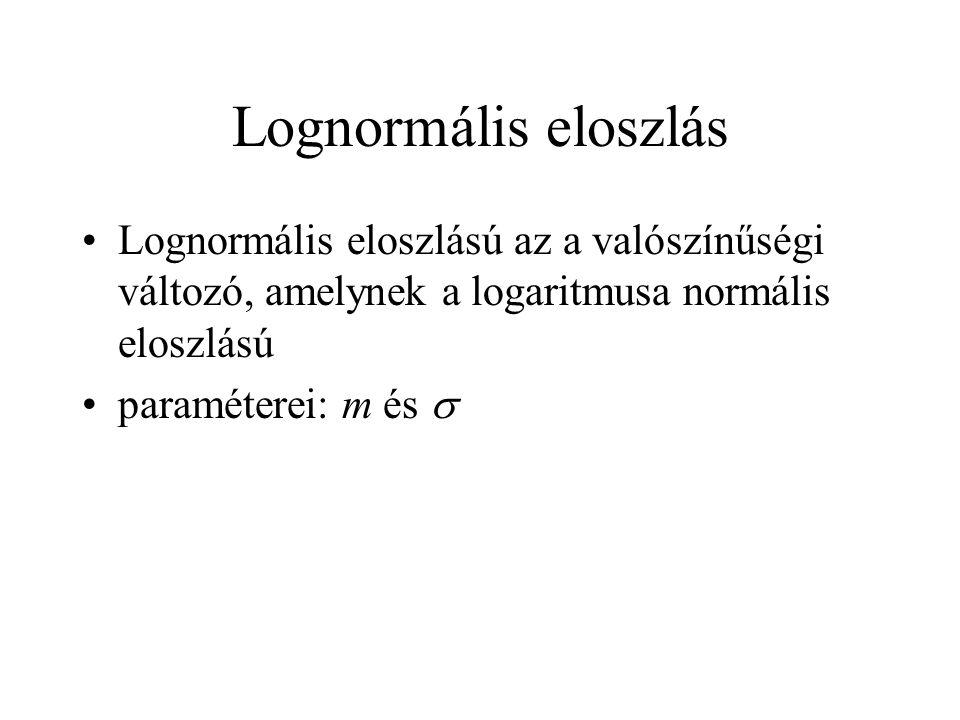 Lognormális eloszlás Lognormális eloszlású az a valószínűségi változó, amelynek a logaritmusa normális eloszlású paraméterei: m és 