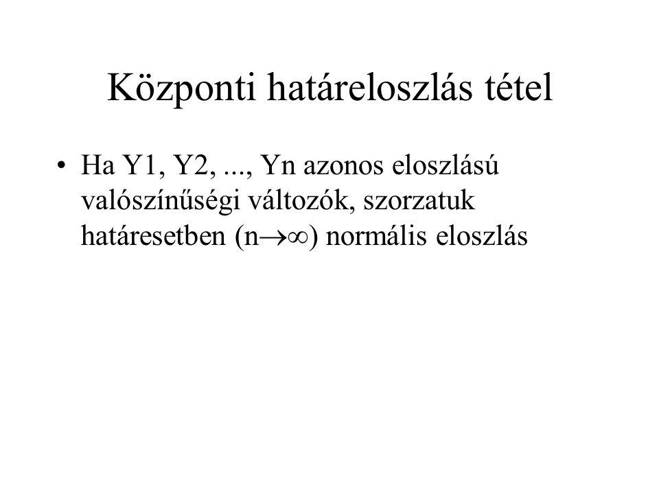 Központi határeloszlás tétel Ha Y1, Y2,..., Yn azonos eloszlású valószínűségi változók, szorzatuk határesetben (n  ) normális eloszlás