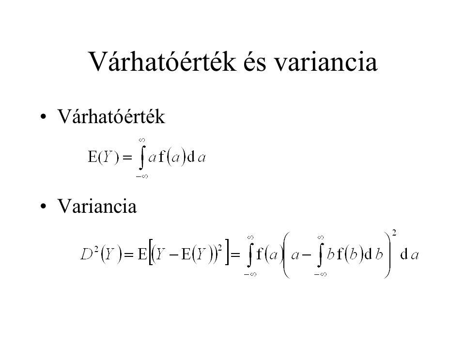 Standard normális eloszlás Az N(0,1) eloszlást statndard normális eloszlásnak nevezzük, eloszlásfüggvényét  -vel, sűrűségfüggvényét  -vel jelöljük.