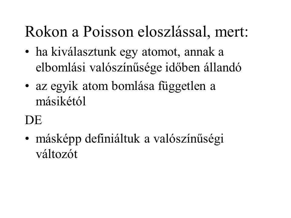 Rokon a Poisson eloszlással, mert: ha kiválasztunk egy atomot, annak a elbomlási valószínűsége időben állandó az egyik atom bomlása független a másikétól DE másképp definiáltuk a valószínűségi változót