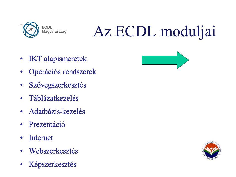 Az ECDL moduljai IKT alapismeretek Operációs rendszerek Szövegszerkesztés Táblázatkezelés Adatbázis-kezelés Prezentáció Internet Webszerkesztés Képsze