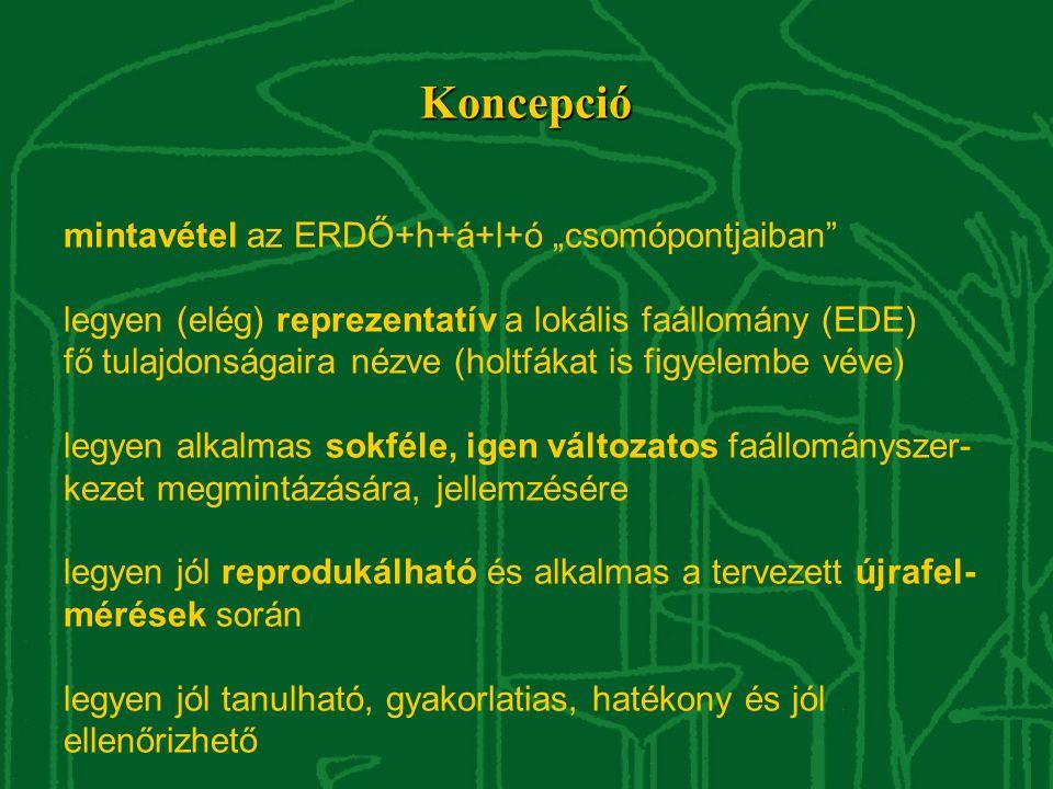 """Koncepció mintavétel az ERDŐ+h+á+l+ó """"csomópontjaiban"""" legyen (elég) reprezentatív a lokális faállomány (EDE) fő tulajdonságaira nézve (holtfákat is f"""
