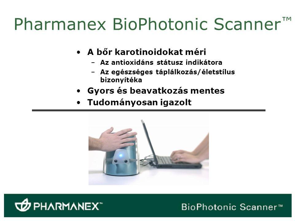 Pharmanex BioPhotonic Scanner ™ A bőr karotinoidokat méri –Az antioxidáns státusz indikátora –Az egészséges táplálkozás/életstílus bizonyítéka Gyors é