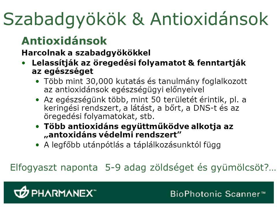 Antioxidánsok Harcolnak a szabadgyökökkel Lelassítják az öregedési folyamatot & fenntartják az egészséget Több mint 30,000 kutatás és tanulmány foglal