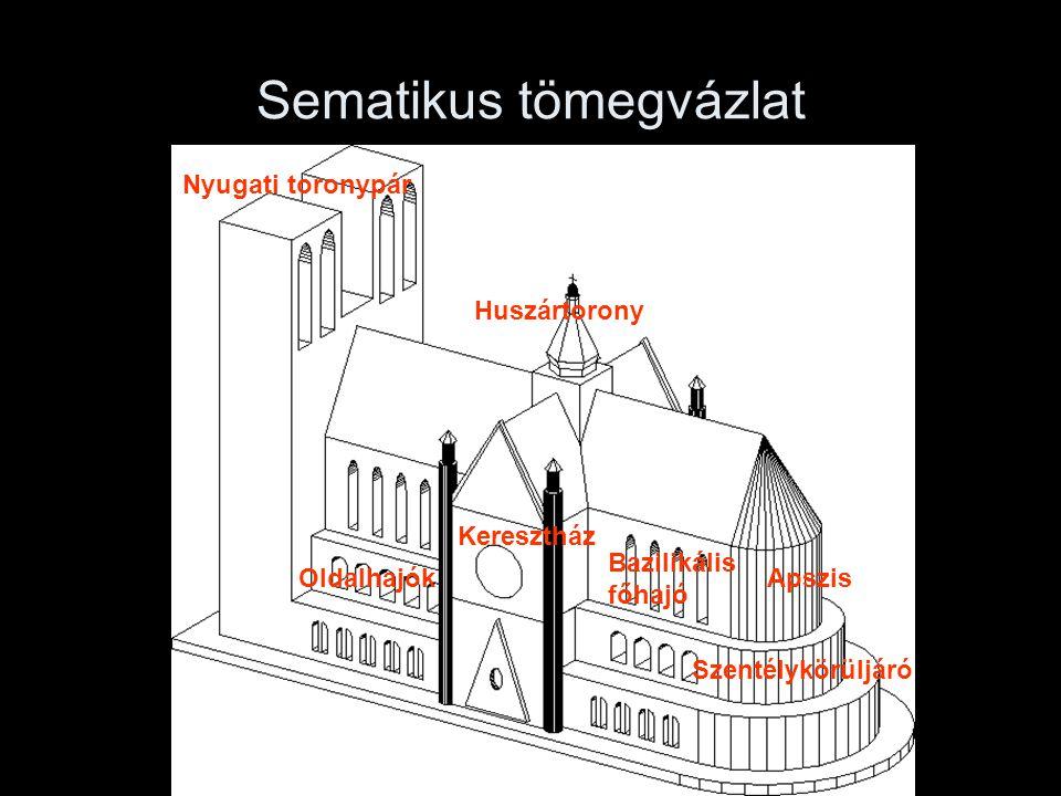 Sematikus tömegvázlat Nyugati toronypár Huszártorony Keresztház Bazilikális főhajó ApszisOldalhajók Szentélykörüljáró