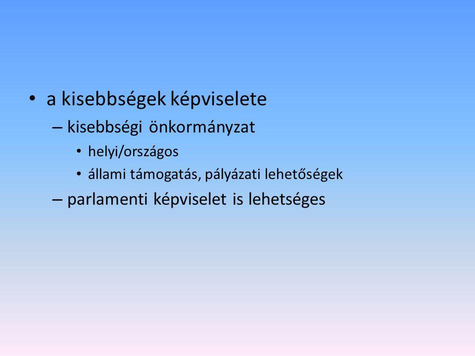 a kisebbségek képviselete – kisebbségi önkormányzat helyi/országos állami támogatás, pályázati lehetőségek – parlamenti képviselet is lehetséges