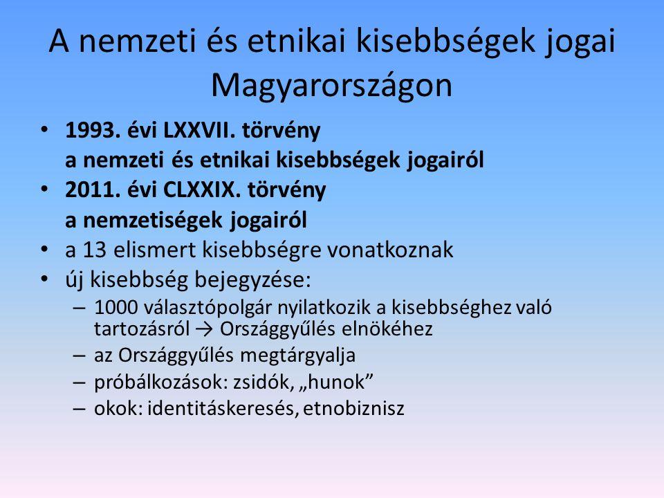 A nemzeti és etnikai kisebbségek jogai Magyarországon 1993.